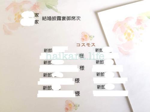 結婚式の席次表を自作!